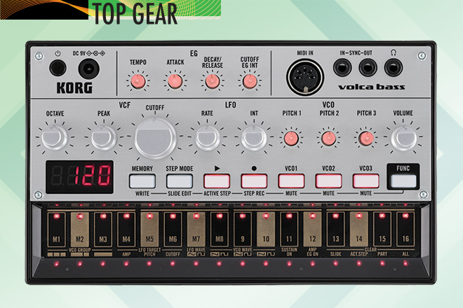 KORG-Top-Gear-Issue-No27